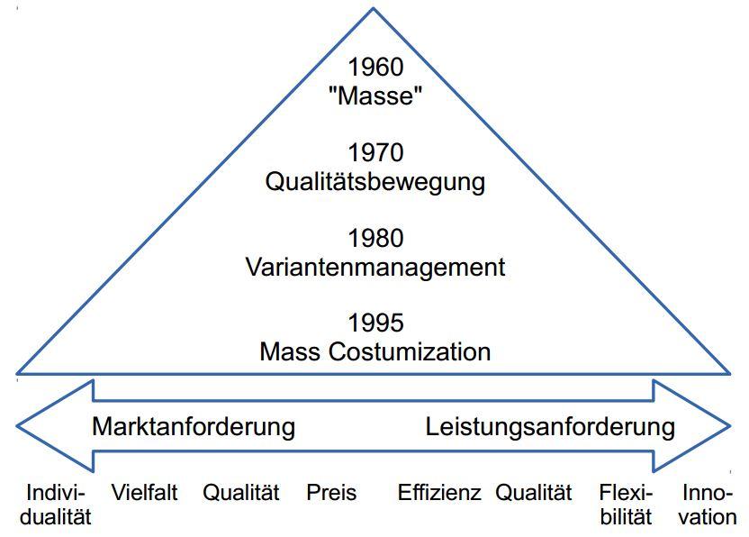 MassCustomization_Pillar.pdf